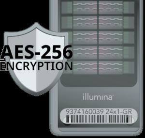 dnafitness secure data